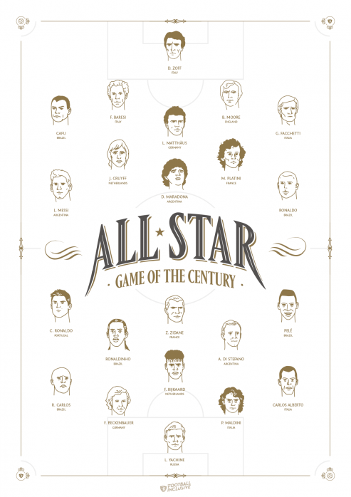 Legendary XI: All Star Game Of The Century - Poster bestellen - 11FREUNDE SHOP