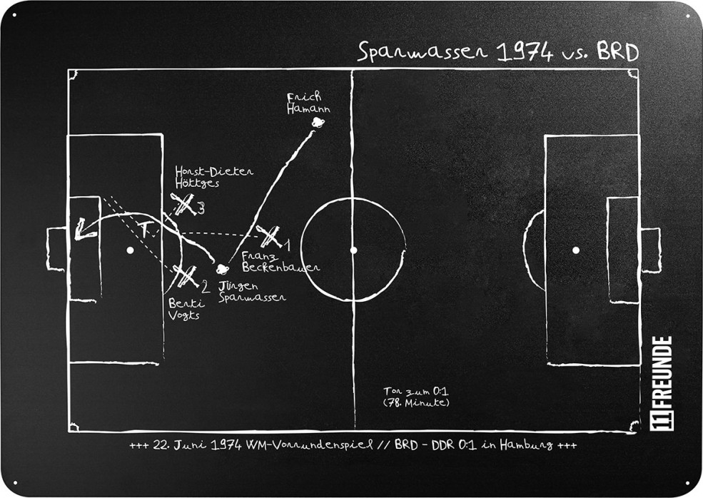 Magnettafel: Sparwasser 1974 - 11FREUNDE SHOP