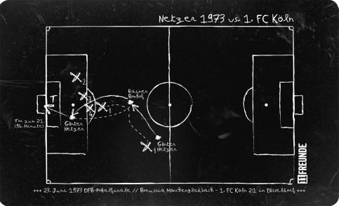 Frühstücksbrettchen Netzer 1973 Borussia Mönchengladbach - 1. FC Köln