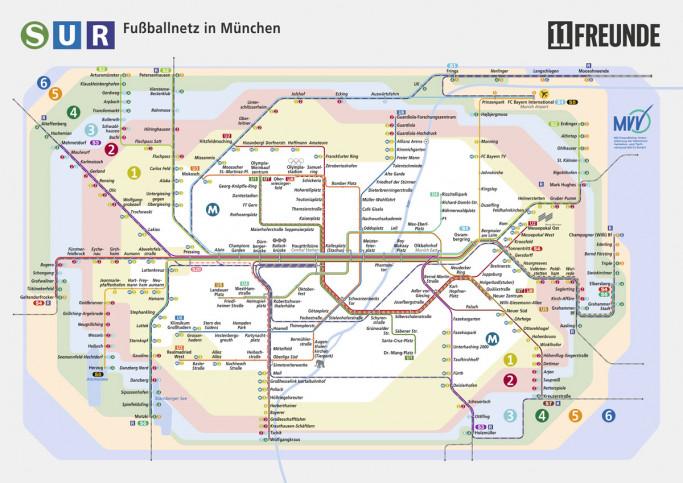 Fussballnetz München - Alternativer Streckennetzplan für den Münchner Nahverkehr als Poster