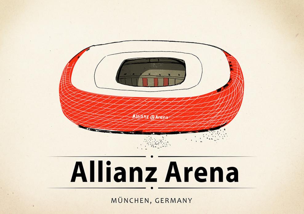 World Of Stadiums: Allianz Arena