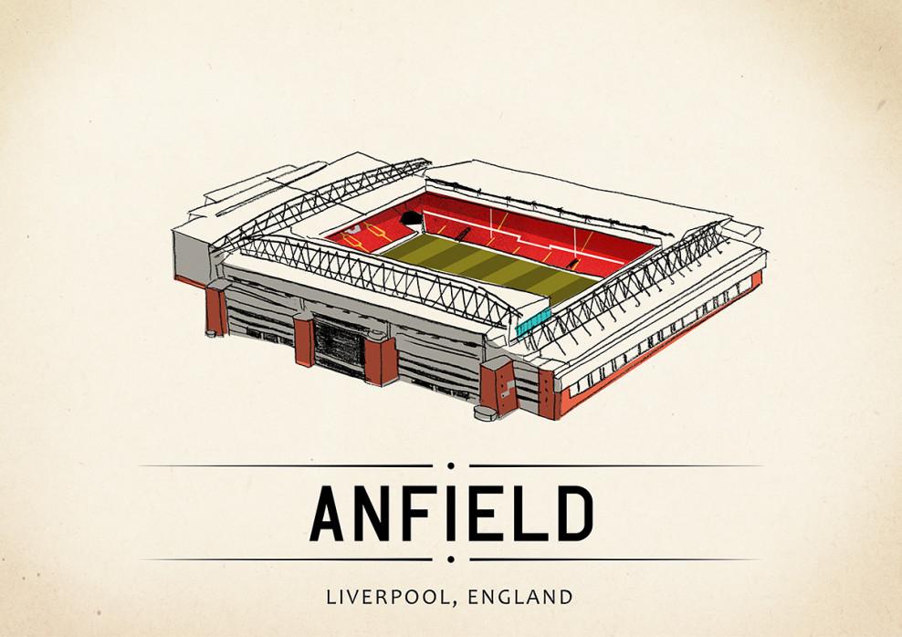 World Of Stadiums: Anfield