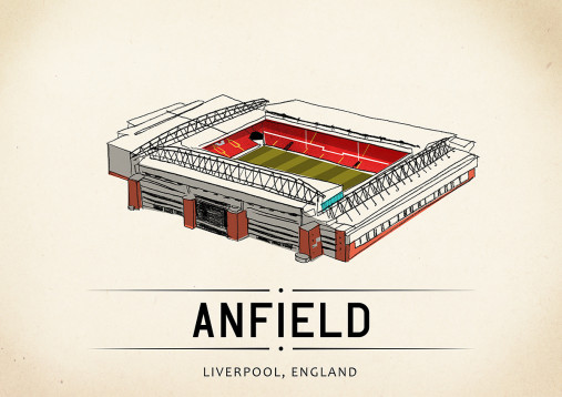 World Of Stadiums: Anfield - Poster bestellen - 11FREUNDE SHOP